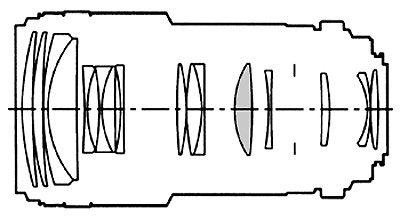 Minolta AF 80-200mm F2.8 APO A-mount lens info