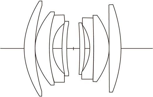 Voigtländer 35mm F1.4 Nokton classic E-mount lens info