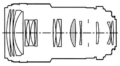 Minolta AF 80-200mm F2.8 HS APO G A-mount lens info