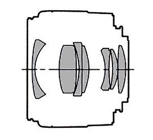 Minolta AF 35mm F2 RS A-mount lens info