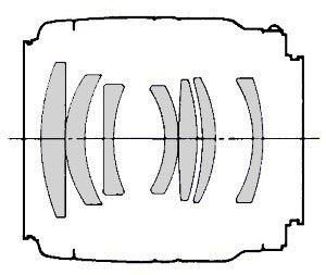 Minolta AF 100mm F2.8 Soft A-mount lens info