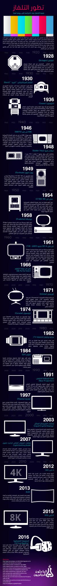 info_television