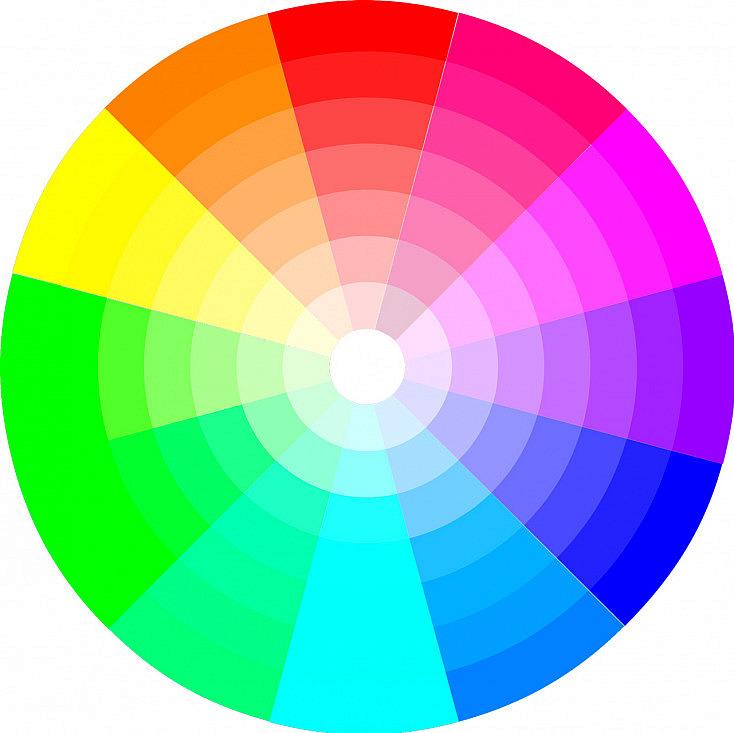 Dale a Tus Fotografas un Mismo Estilo Utilizando Paletas de Colores en Lightroom  Consejos para mejorar sus fotografas