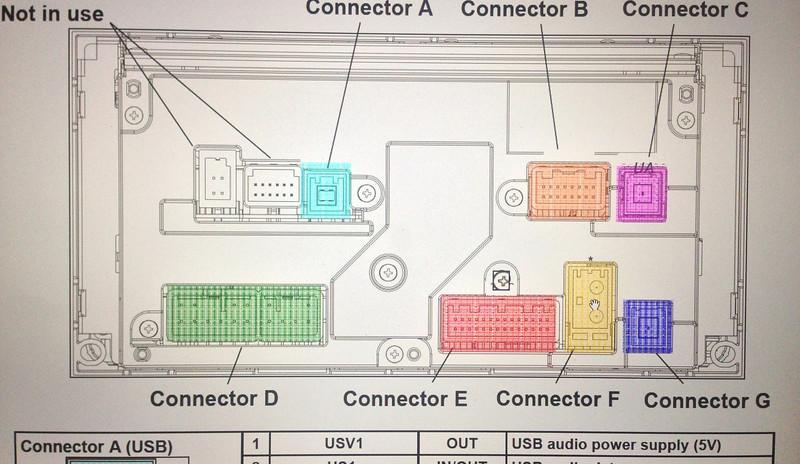 2013 wrx premiumstereo wiring diagram 37 wiring diagram