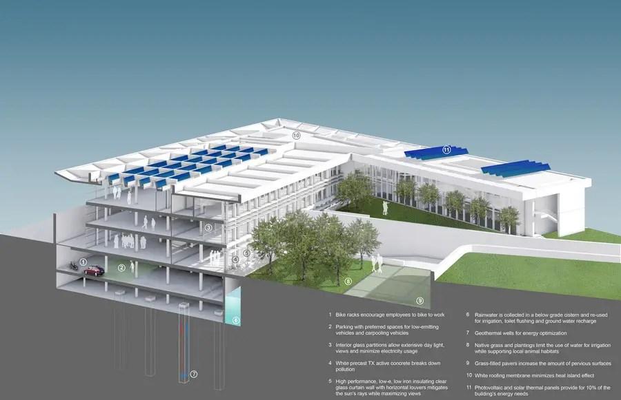 energy level diagram of co hitachi 24v alternator wiring italcementi i.lab - building by richard meier e-architect