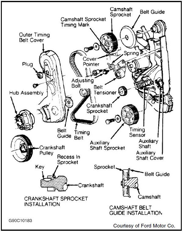 Manual Motor 23 Ford Ranger 8 Bujias