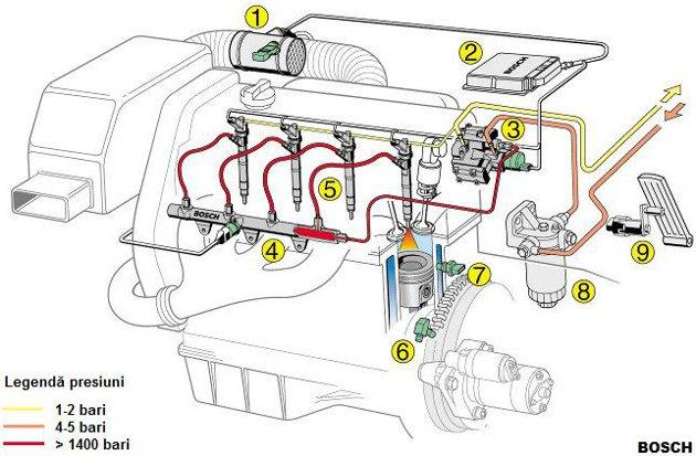 Imagini pentru instalatie de aprindere auto animatie