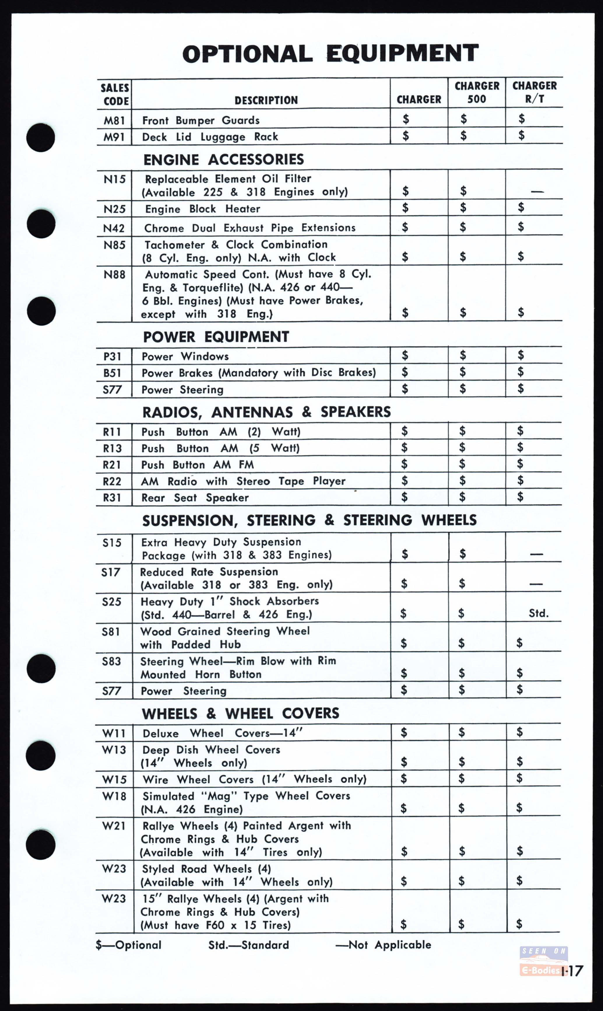 1970 Dodge Data Book Fast Facts Charger