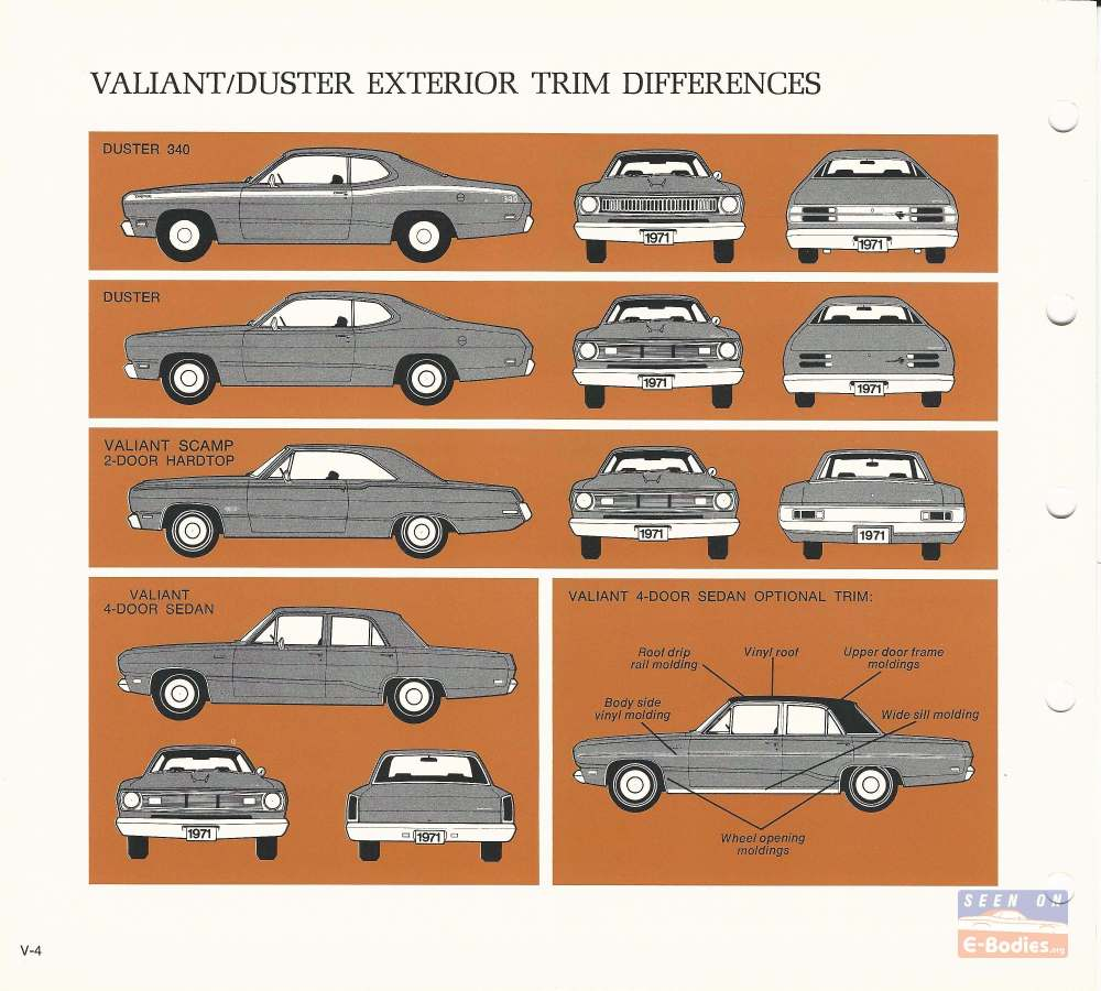 medium resolution of 1971 plymouth data book valiant duster 6