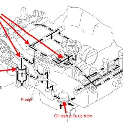 2002 Land Rover Discovery Radio Wiring Diagram Ranger Boat 2000 Subaru Legacy | Source