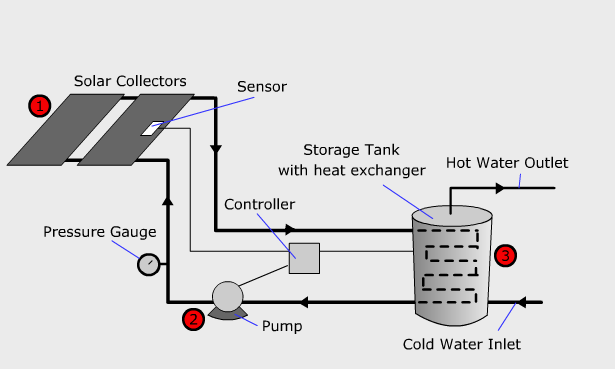 Solar Water Heater Plumbing Diagram