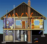 Lesson 7a: Residential Heat Loss | EGEE 102: Energy ...