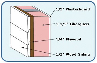 Lumber Calculator For Walls