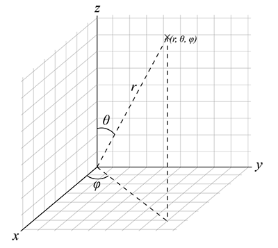 2.12 Siting using Sun Paths and Spherical Coordinates