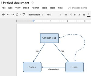 Creating Diagrams or Concept Maps with Google Docs | GEOG