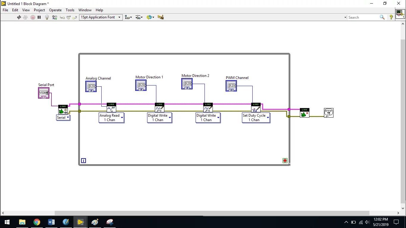 hight resolution of block diagram