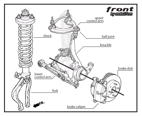 reference Front suspension diagram Rear suspension diagram