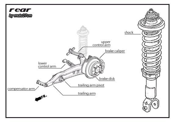 integra suspension diagram