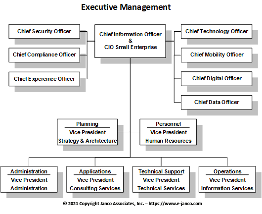 Executive Protection Specialist Handbook Pdf