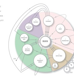 new article on philosophical diagrams [ 3399 x 2532 Pixel ]