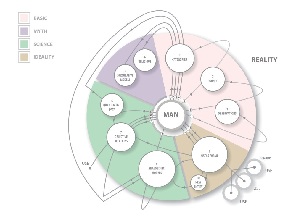 medium resolution of new article on philosophical diagrams