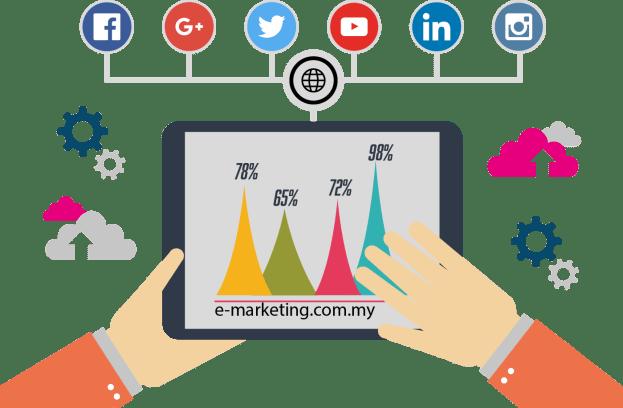 Image result for e - marketing company