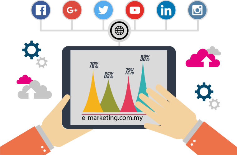 Image result for e-marketing