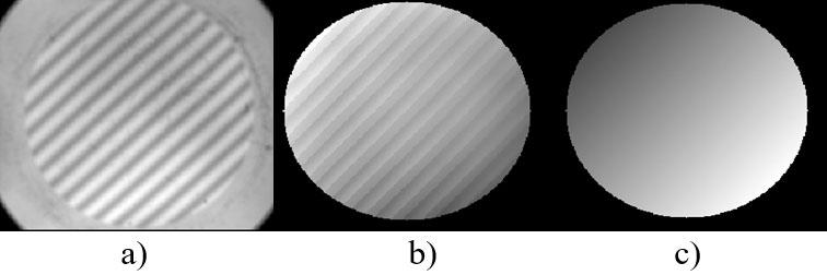 Figura 11. a) interferograma b) mapa de fase recuperado c) plano estimado