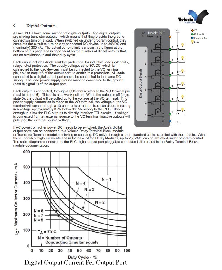 Velocio's Ace PLCs
