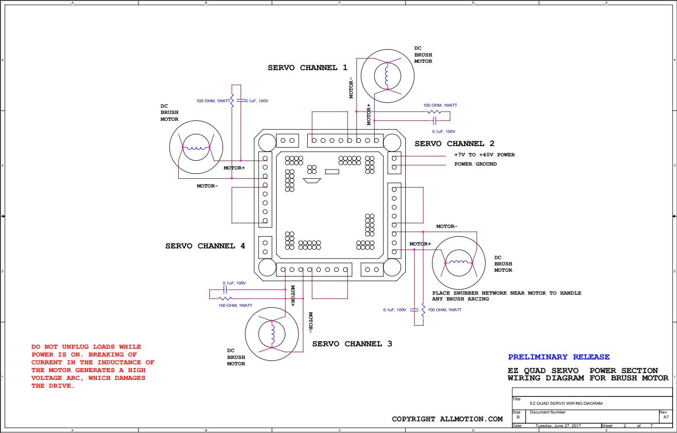 AllMotion: Servo Starter Kits SK-EZQUAD