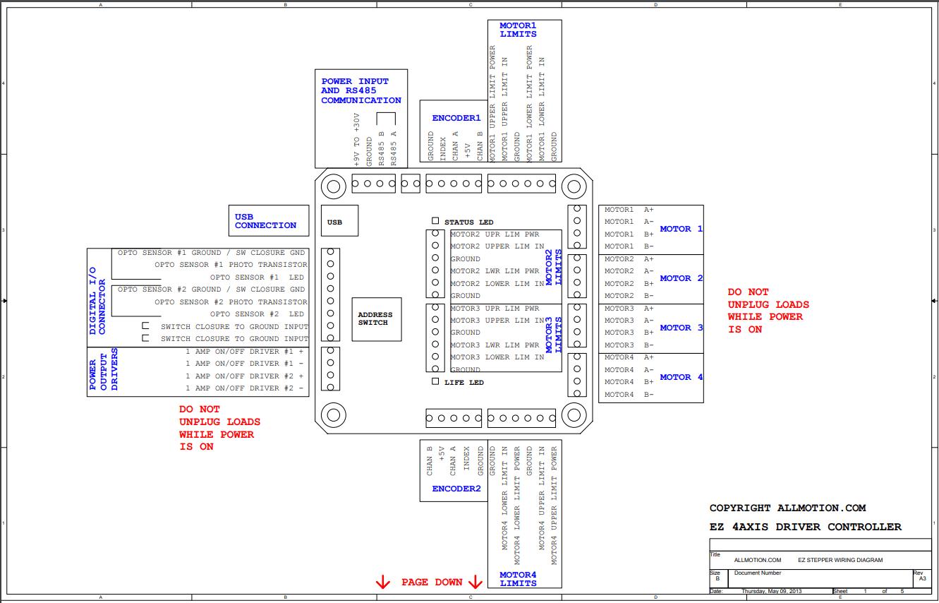 AllMotion: Stepper Starter Kits SK-4AXIS17XR
