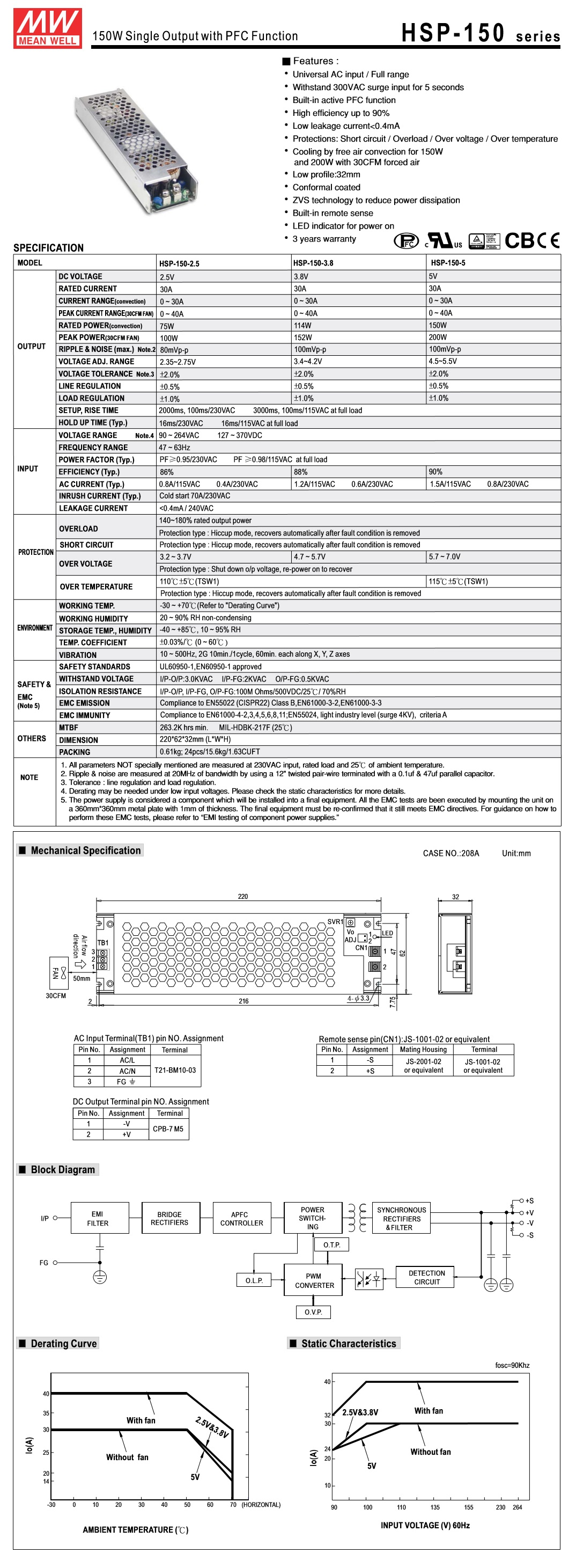 Mean Well Enclosed Switching Power Supply Hsp 150 Series