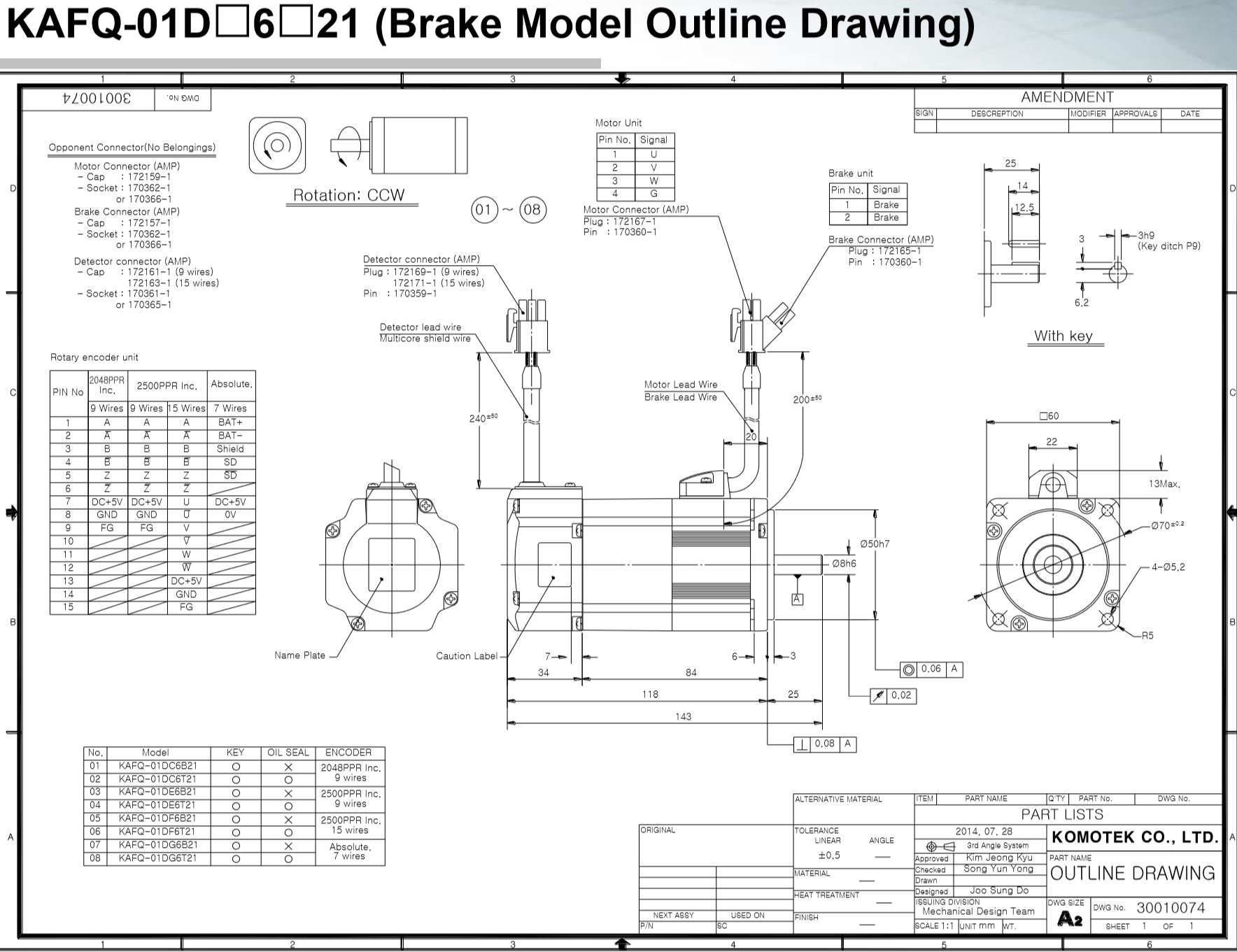 Komotek 100w 48vdc Brushless Motor Shorten Without Brake