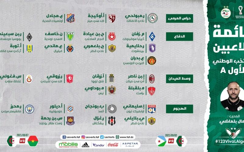 قائمة اللاعبيين لمبارتي جيبوتي وبوركينافاسو تصفيات كأس العالم فيفا قطر 2022