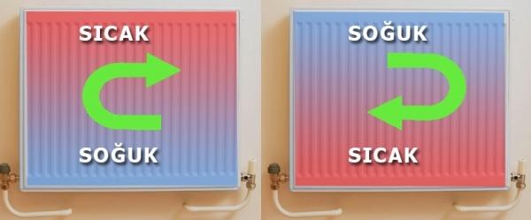 cerkezkoy-kalorifer-petekleri-tesisati-yikama-servisi