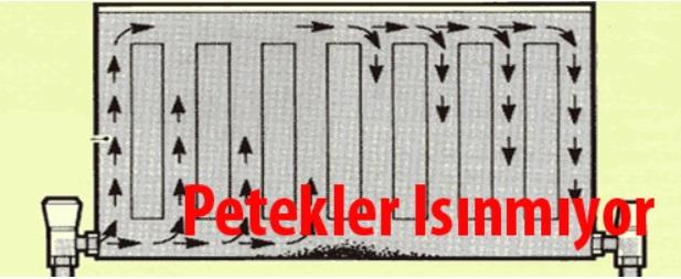 kalorifer peteği neden ısınmaz