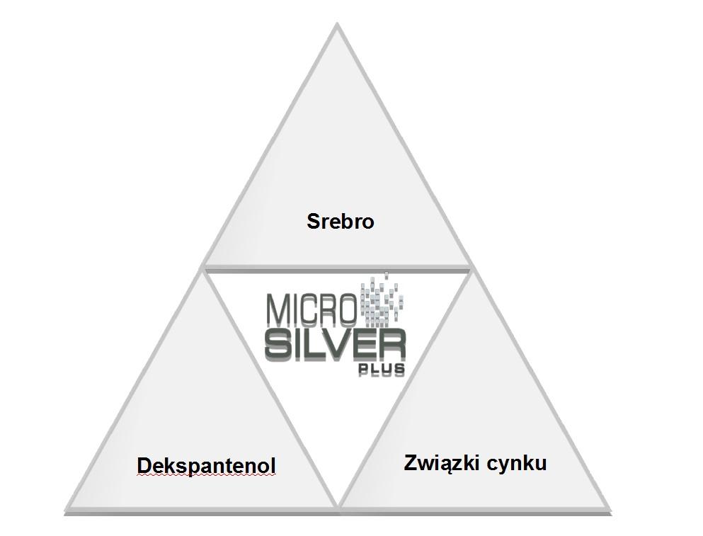 MicroSilver: skomplikowana metoda produkcji dla dobrej