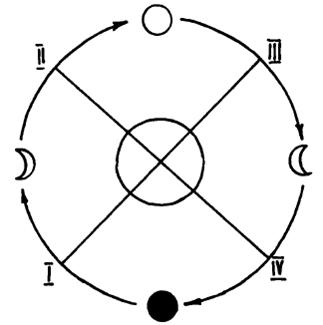 Лунно-Солнечный календарь