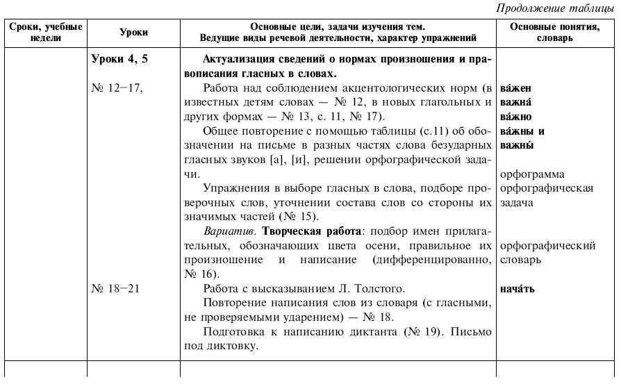 Желтовская русский язык 2 класс решебник гдз
