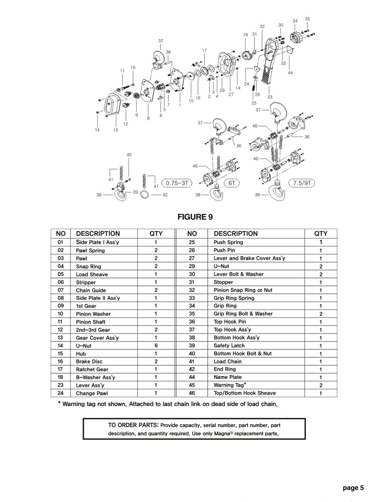 D17 Wiring Harness Diagram Wiring And Engine Diagram