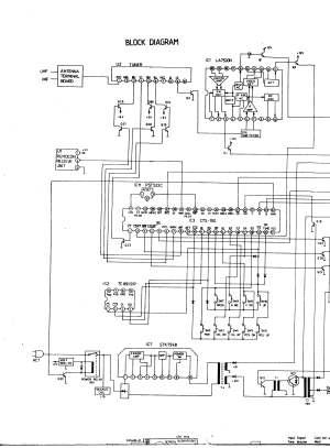 Funai TV2003 Schematic Diagram in PDF format =E