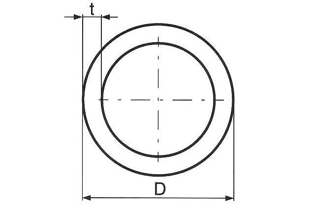 Тръби стоманени за резба – размери и тегла БДС EN 10255