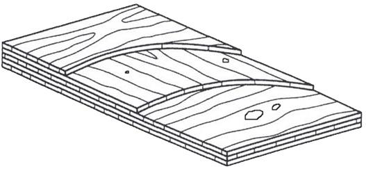 структура на шперплата