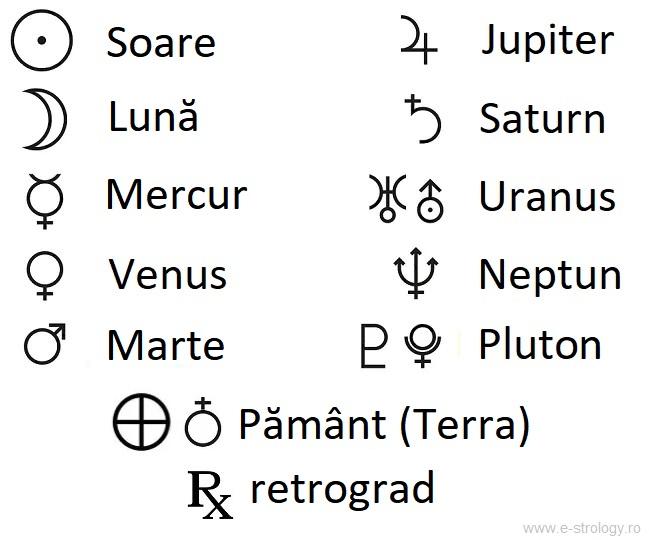 simboluri astrologice planete