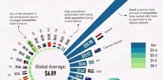 Success Story Μητσοτάκη Τσίπρα: Η Ελλάδα έχει το ακριβότερο Ιντέρνετ στον κόσμο