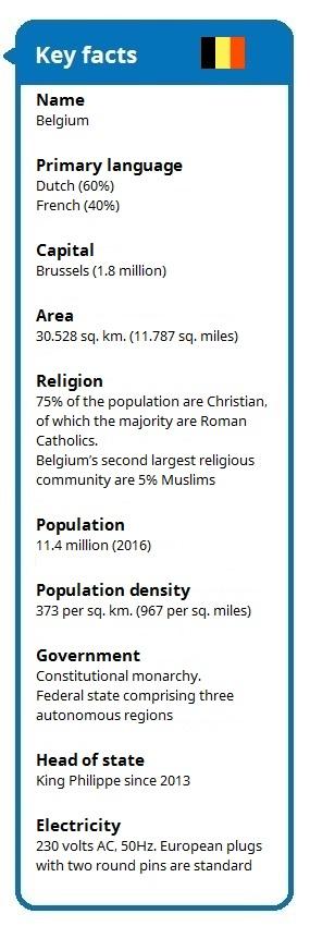 key-facts-belgium-be