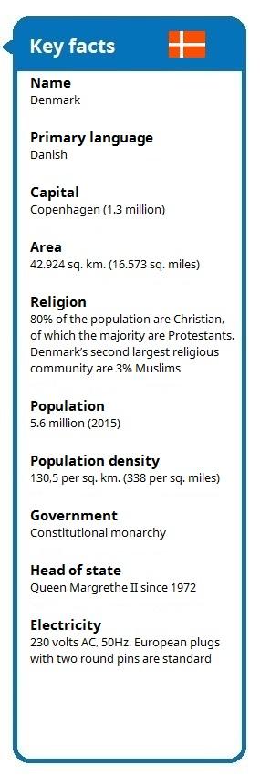 key-facts-denmark