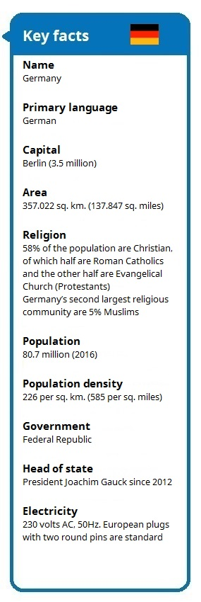key-facts-germany-de