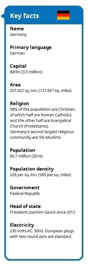 key-facts-germany-de