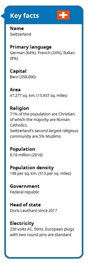 Key facts Switzerland-ch